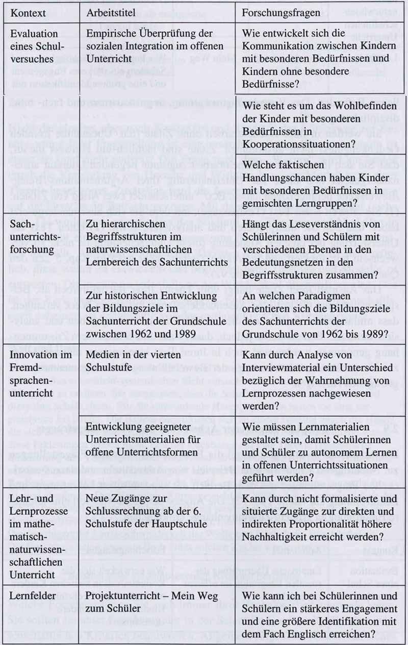 Wissenschaftlicher text beispiel hausarbeit jura rub