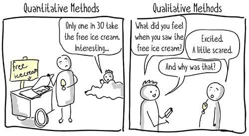 Unterschied quantitative Forschung qualitative Forschung